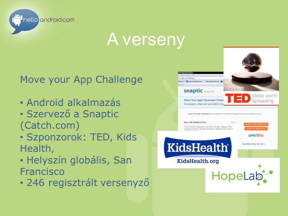 A verseny Move your App Challenge Android alkalmazás Szervező a Snaptic (Catch.com) Szponzorok: TED, Kids Health, Helyszín globális, San Francisco 246 regisztrált versenyző