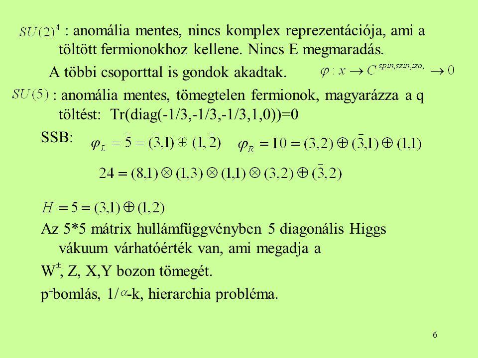 6 : anomália mentes, nincs komplex reprezentációja, ami a töltött fermionokhoz kellene.