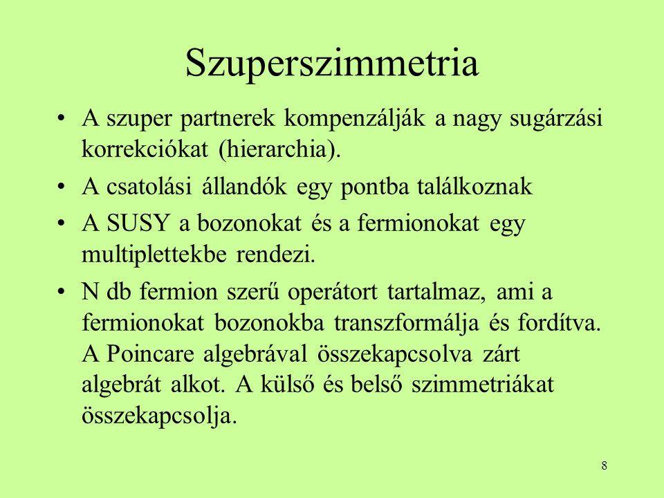 8 Szuperszimmetria A szuper partnerek kompenzálják a nagy sugárzási korrekciókat (hierarchia).
