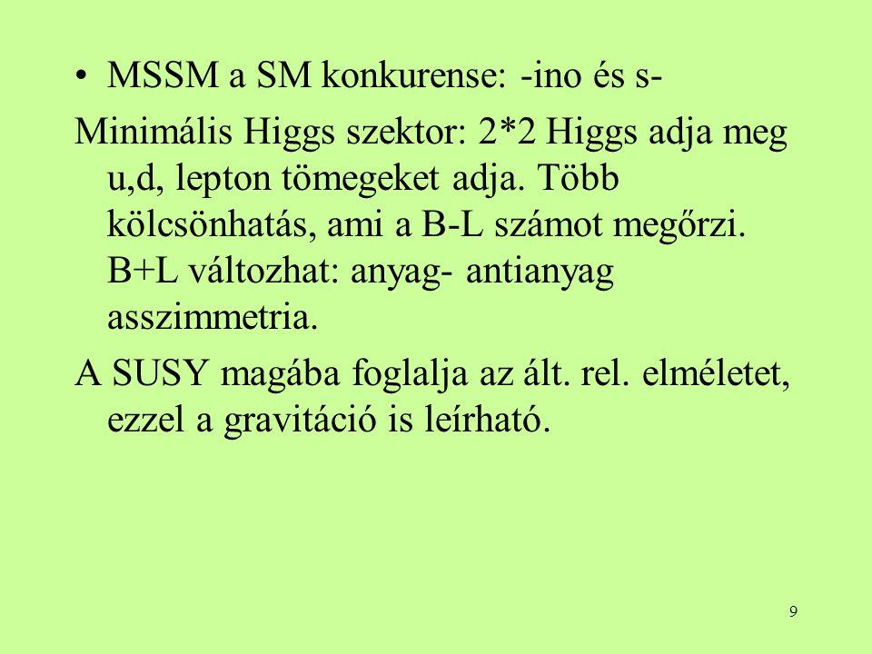 9 MSSM a SM konkurense: -ino és s- Minimális Higgs szektor: 2*2 Higgs adja meg u,d, lepton tömegeket adja.