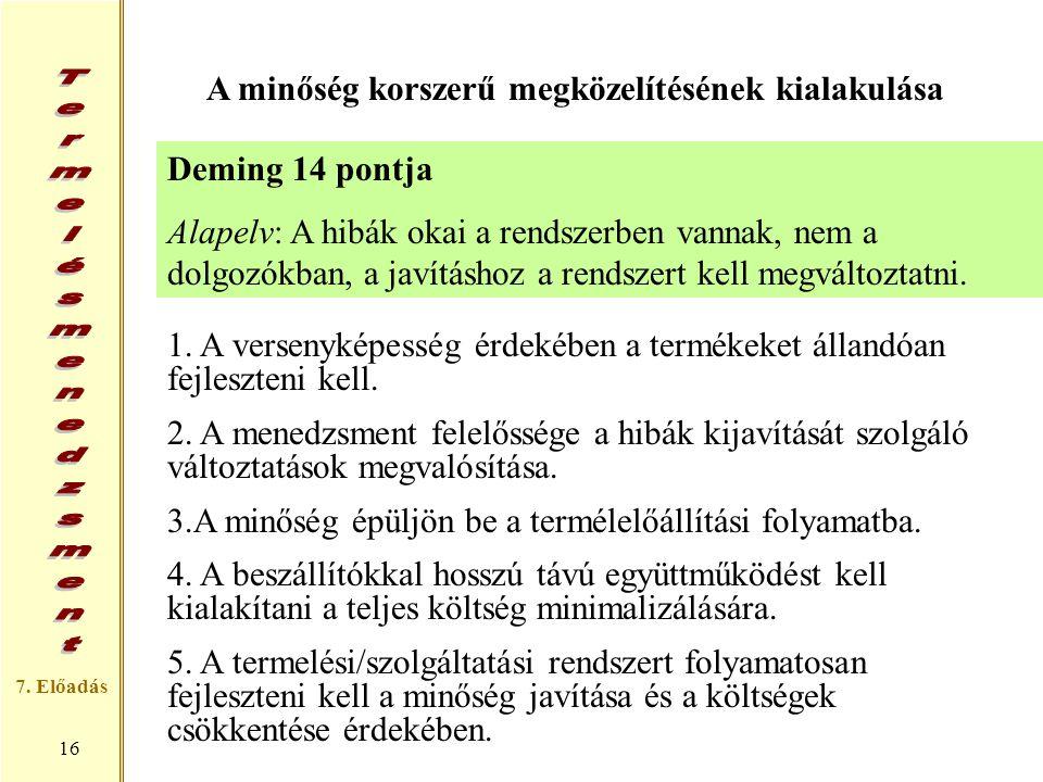 7. Előadás 16 A minőség korszerű megközelítésének kialakulása Deming 14 pontja Alapelv: A hibák okai a rendszerben vannak, nem a dolgozókban, a javítá