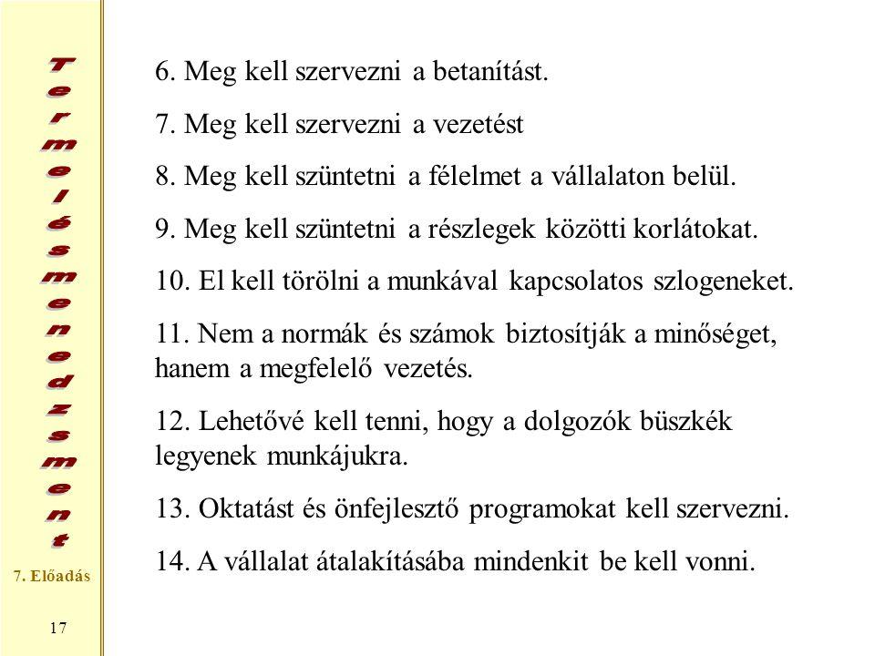 7. Előadás 17 6. Meg kell szervezni a betanítást. 7. Meg kell szervezni a vezetést 8. Meg kell szüntetni a félelmet a vállalaton belül. 9. Meg kell sz