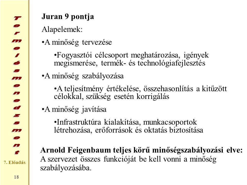 7. Előadás 18 Juran 9 pontja Alapelemek: A minőség tervezése Fogyasztói célcsoport meghatározása, igények megismerése, termék- és technológiafejleszté