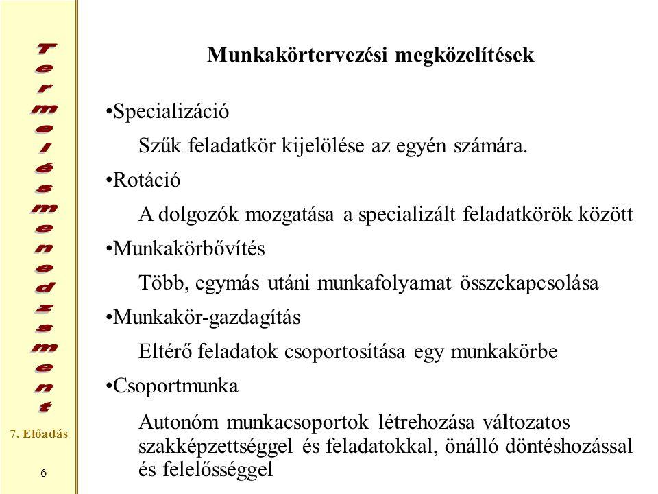 7. Előadás 6 Munkakörtervezési megközelítések Specializáció Szűk feladatkör kijelölése az egyén számára. Rotáció A dolgozók mozgatása a specializált f