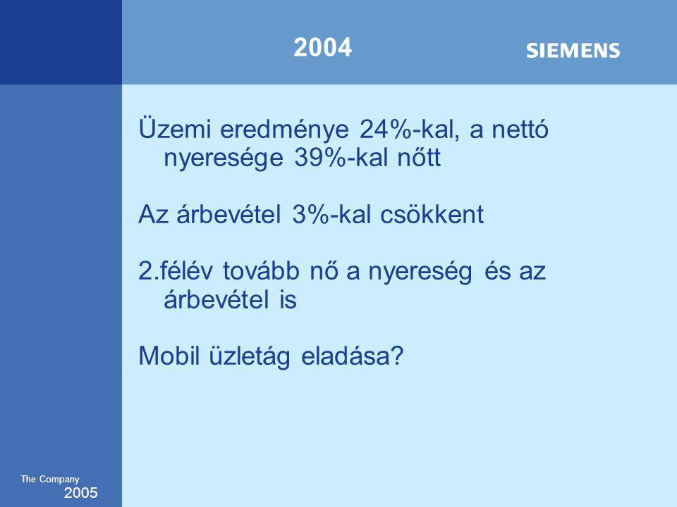 2005 The Company 2004 Üzemi eredménye 24%-kal, a nettó nyeresége 39%-kal nőtt Az árbevétel 3%-kal csökkent 2.félév tovább nő a nyereség és az árbevétel is Mobil üzletág eladása?