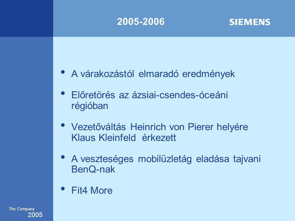 2005 The Company 2005-2006 A várakozástól elmaradó eredmények Előretörés az ázsiai-csendes-óceáni régióban Vezetőváltás Heinrich von Pierer helyére Klaus Kleinfeld érkezett A veszteséges mobilüzletág eladása tajvani BenQ-nak Fit4 More