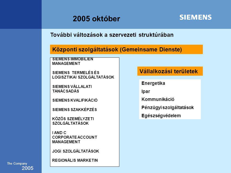 2005 The Company 2005 október További változások a szervezeti struktúrában SIEMENS IMMOBILIEN MANAGEMENT SIEMENS TERMELÉS ÉS LOGISZTIKAI SZOLGÁLTATÁSOK SIEMENS VÁLLALATI TANÁCSADÁS SIEMENS KVALIFIKÁCIÓ SIEMENS SZAKKÉPZÉS KÖZÖS SZEMÉLYZETI SZOLGÁLTATÁSOK I AND C CORPORATE ACCOUNT MANAGEMENT JOGI SZOLGÁLTATÁSOK REGIONÁLIS MARKETIN Központi szolgáltatások (Gemeinsame Dienste) Vállalkozási területek Energetika Ipar Kommunikáció Pénzügyi szolgáltatások Egészségvédelem