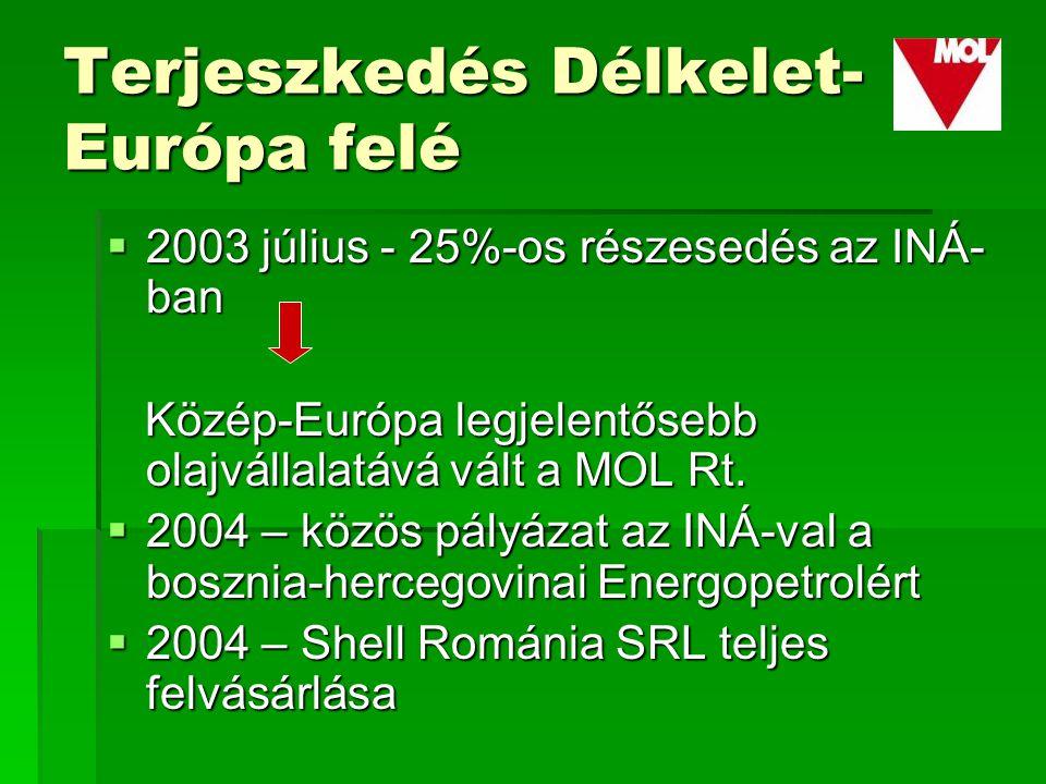 Terjeszkedés Délkelet- Európa felé  2003 július - 25%-os részesedés az INÁ- ban Közép-Európa legjelentősebb olajvállalatává vált a MOL Rt.