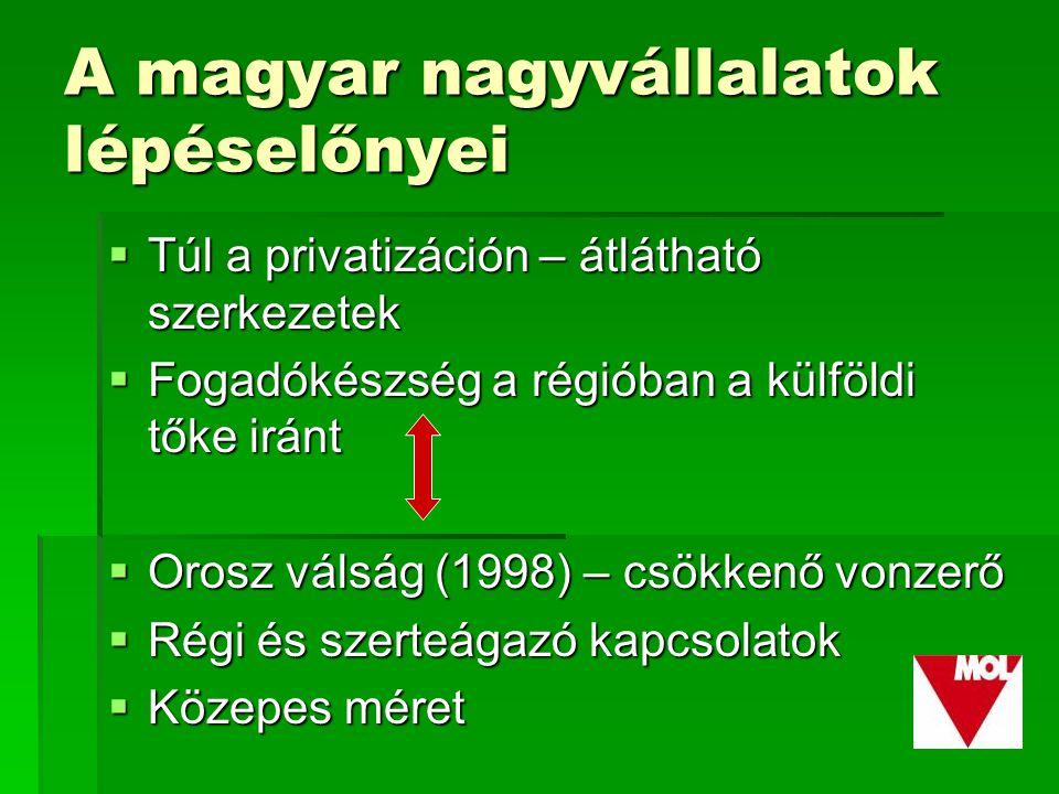 A magyar nagyvállalatok lépéselőnyei  Túl a privatizáción – átlátható szerkezetek  Fogadókészség a régióban a külföldi tőke iránt  Orosz válság (1998) – csökkenő vonzerő  Régi és szerteágazó kapcsolatok  Közepes méret