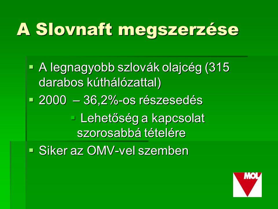 A Slovnaft megszerzése 2.