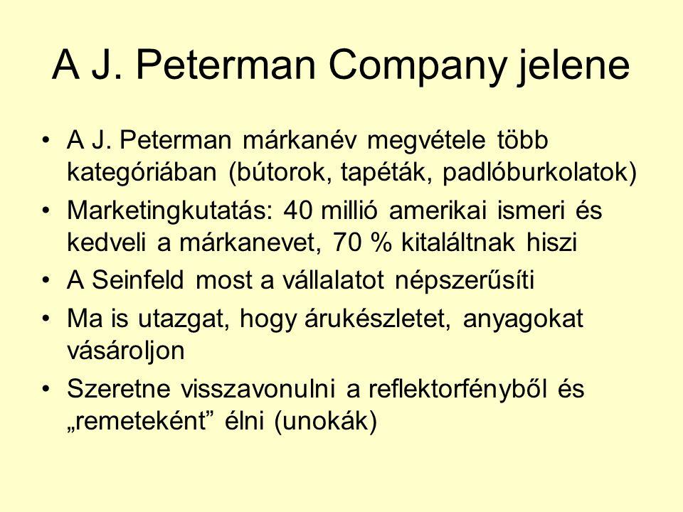 A J. Peterman Company jelene A J. Peterman márkanév megvétele több kategóriában (bútorok, tapéták, padlóburkolatok) Marketingkutatás: 40 millió amerik