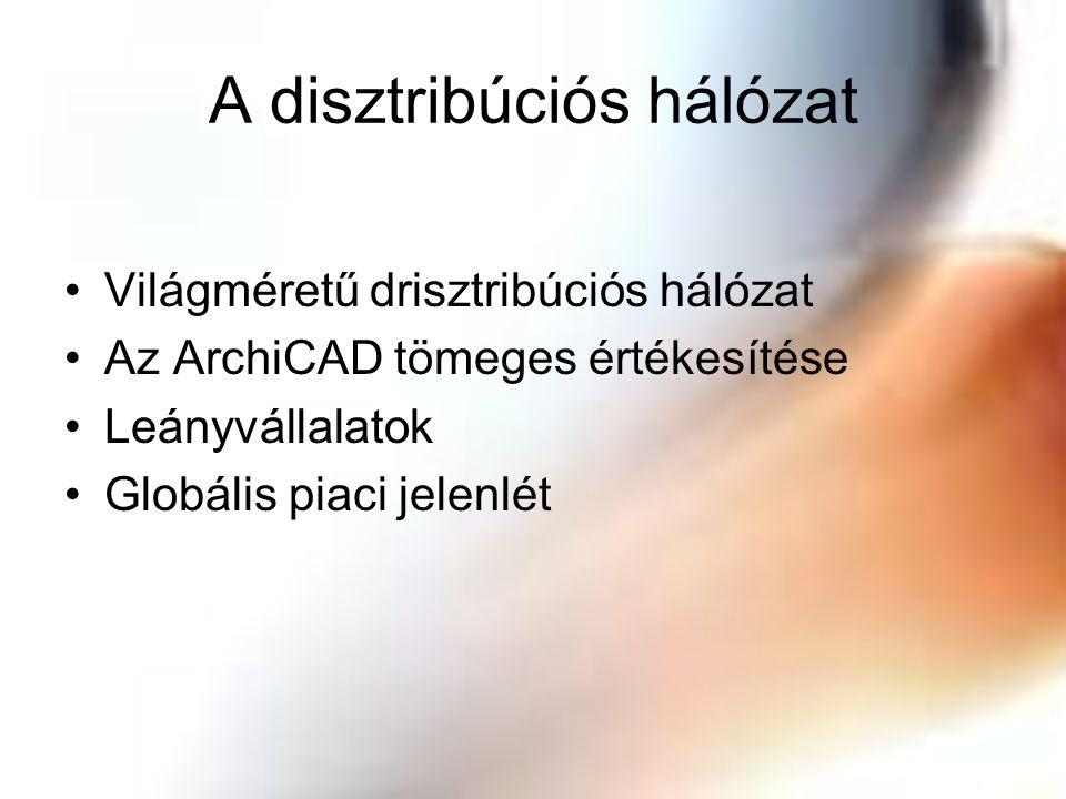 A disztribúciós hálózat Világméretű drisztribúciós hálózat Az ArchiCAD tömeges értékesítése Leányvállalatok Globális piaci jelenlét