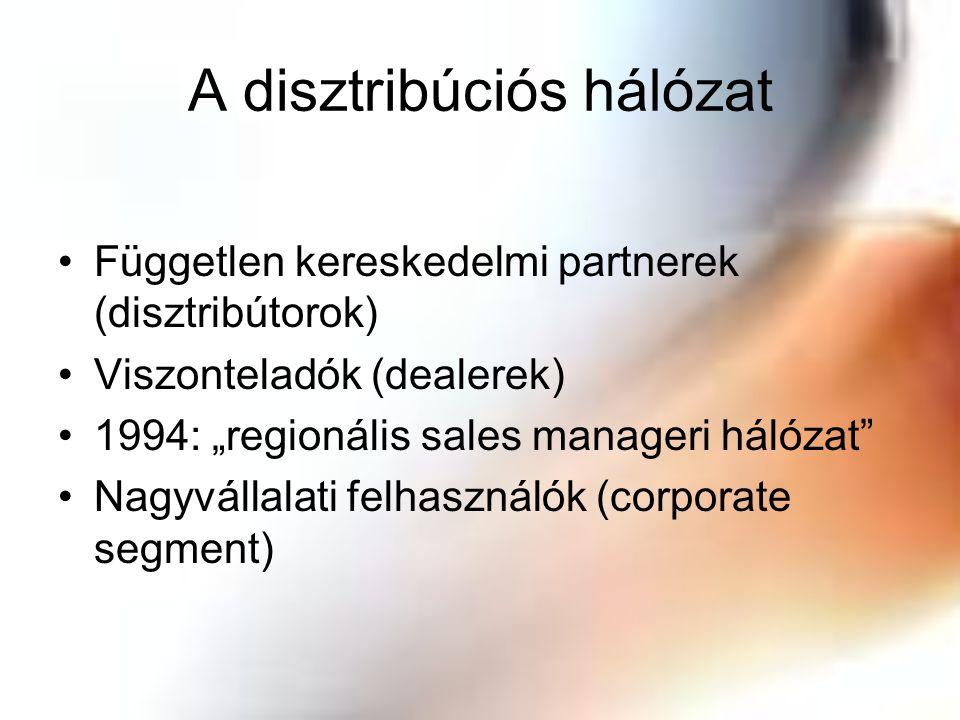 """A disztribúciós hálózat Független kereskedelmi partnerek (disztribútorok) Viszonteladók (dealerek) 1994: """"regionális sales manageri hálózat"""" Nagyválla"""