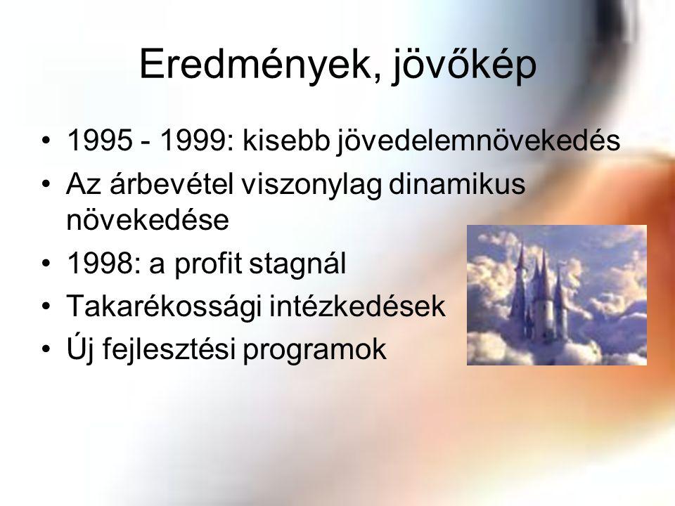 Eredmények, jövőkép 1995 - 1999: kisebb jövedelemnövekedés Az árbevétel viszonylag dinamikus növekedése 1998: a profit stagnál Takarékossági intézkedé