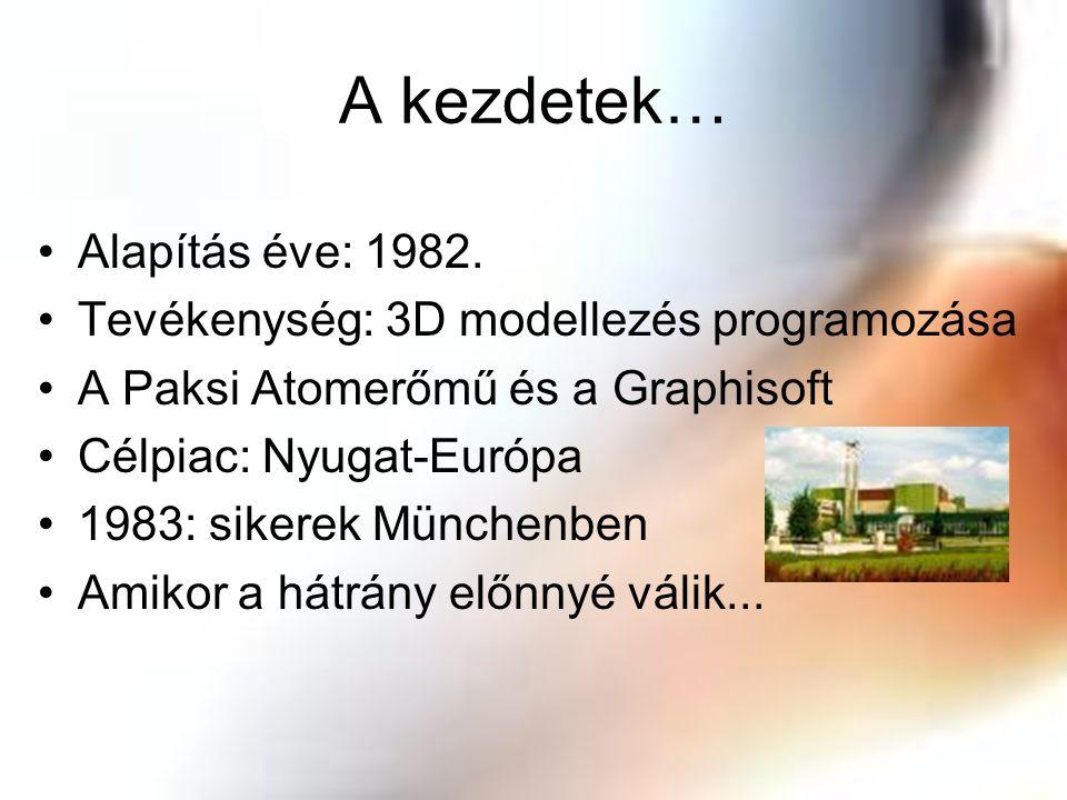 A kezdetek… Alapítás éve: 1982. Tevékenység: 3D modellezés programozása A Paksi Atomerőmű és a Graphisoft Célpiac: Nyugat-Európa 1983: sikerek München