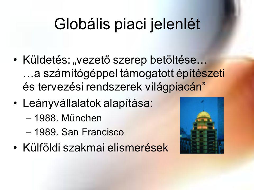 """Globális piaci jelenlét Küldetés: """"vezető szerep betöltése… …a számítógéppel támogatott építészeti és tervezési rendszerek világpiacán"""" Leányvállalato"""