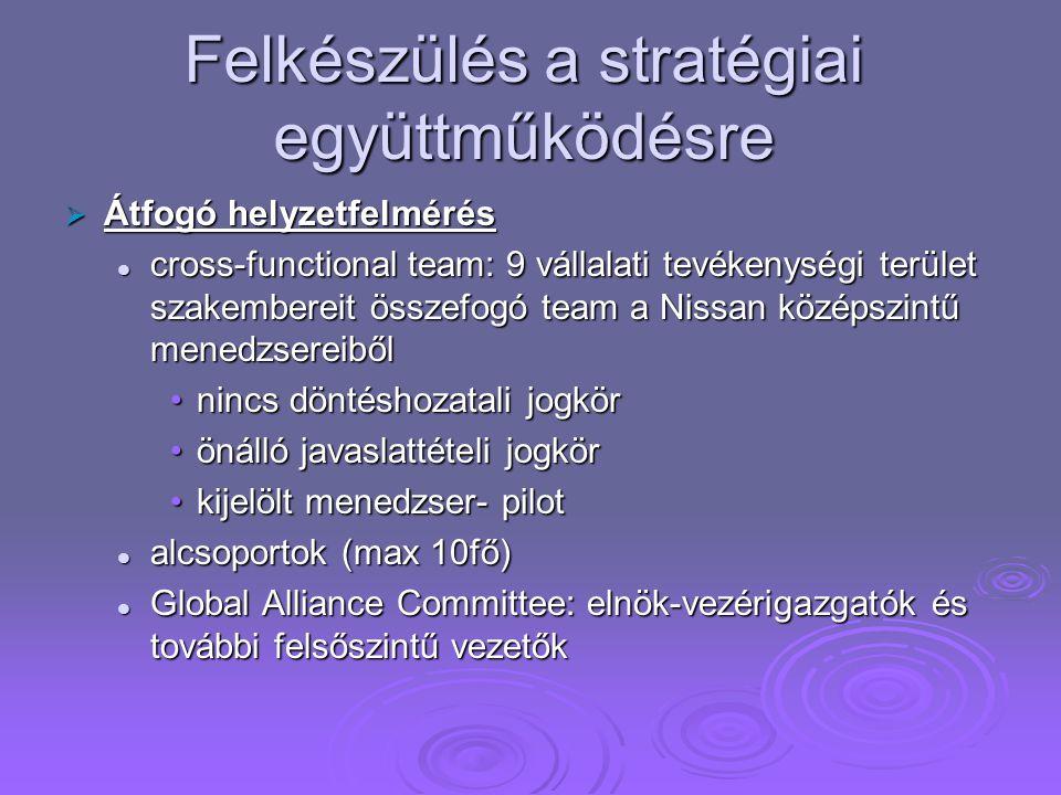 Felkészülés a stratégiai együttműködésre  Átfogó helyzetfelmérés cross-functional team: 9 vállalati tevékenységi terület szakembereit összefogó team