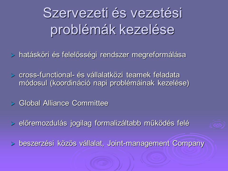 Szervezeti és vezetési problémák kezelése  hatásköri és felelősségi rendszer megreformálása  cross-functional- és vállalatközi teamek feladata módosul (koordináció napi problémáinak kezelése)  Global Alliance Committee  előremozdulás jogilag formalizáltabb működés felé  beszerzési közös vállalat, Joint-management Company