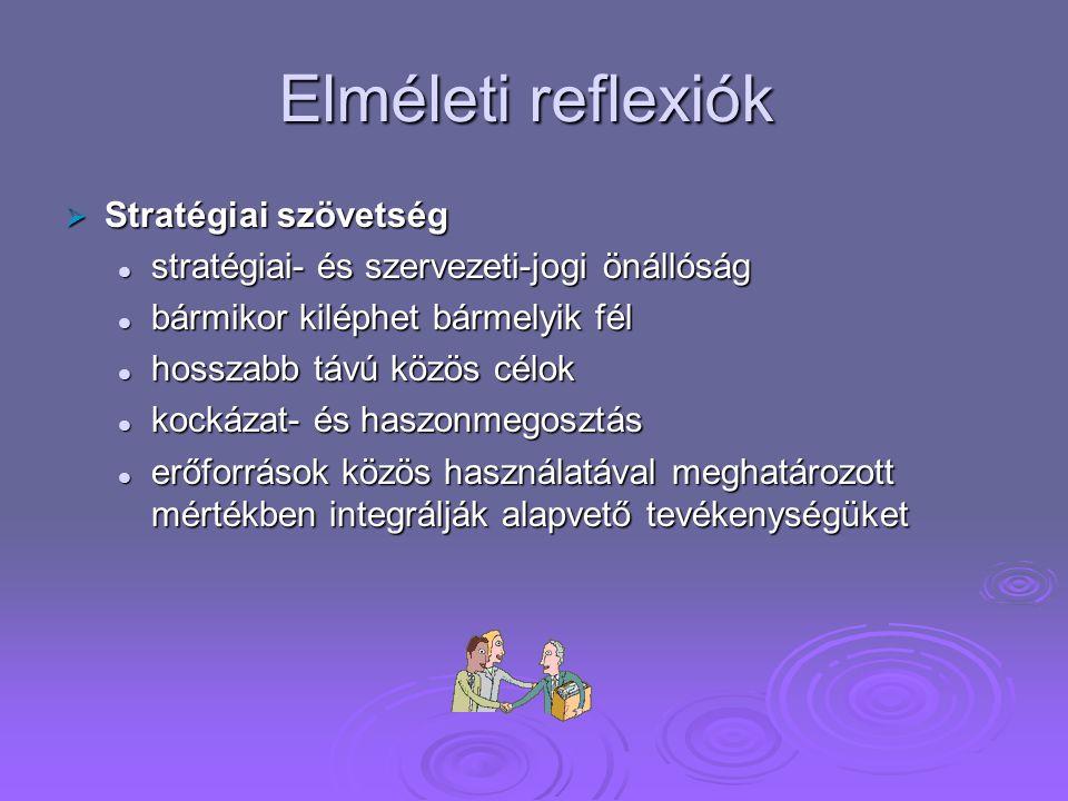 Elméleti reflexiók  Stratégiai szövetség stratégiai- és szervezeti-jogi önállóság stratégiai- és szervezeti-jogi önállóság bármikor kiléphet bármelyi