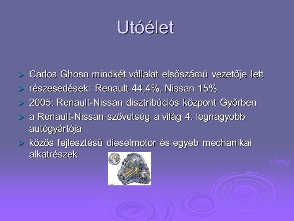 Utóélet  Carlos Ghosn mindkét vállalat elsőszámú vezetője lett  részesedések: Renault 44,4%, Nissan 15%  2005: Renault-Nissan disztribúciós központ Győrben  a Renault-Nissan szövetség a világ 4.