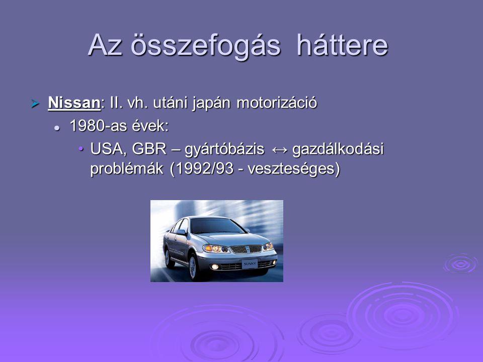 Az összefogás háttere  Nissan: II. vh. utáni japán motorizáció 1980-as évek: 1980-as évek: USA, GBR – gyártóbázis ↔ gazdálkodási problémák (1992/93 -