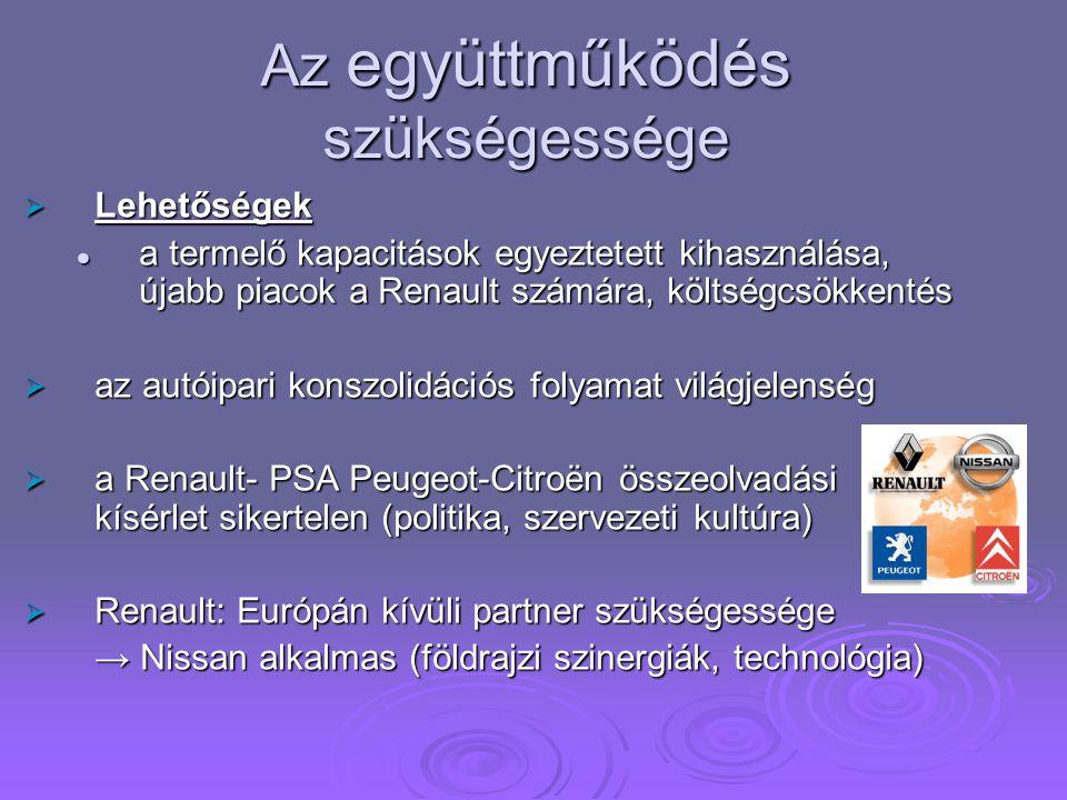 Az együttműködés szükségessége  Lehetőségek a termelő kapacitások egyeztetett kihasználása, újabb piacok a Renault számára, költségcsökkentés a termelő kapacitások egyeztetett kihasználása, újabb piacok a Renault számára, költségcsökkentés  az autóipari konszolidációs folyamat világjelenség  a Renault- PSA Peugeot-Citroën összeolvadási kísérlet sikertelen (politika, szervezeti kultúra)  Renault: Európán kívüli partner szükségessége → Nissan alkalmas (földrajzi szinergiák, technológia)