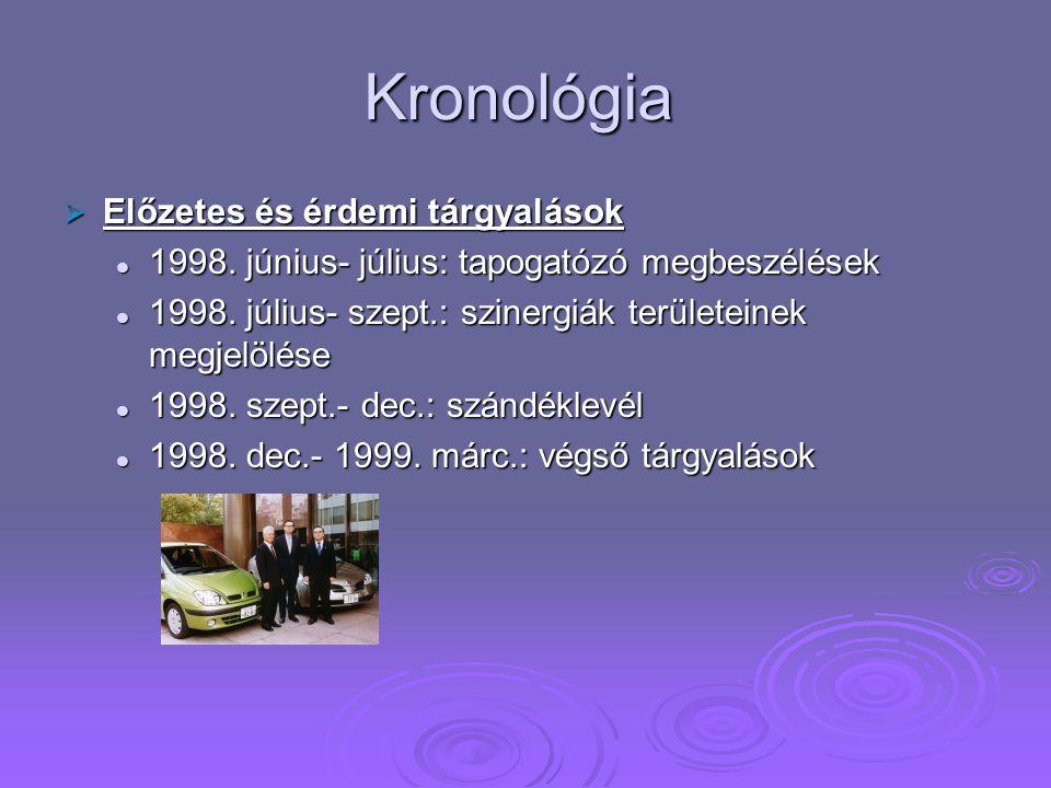 Kronológia  Előzetes és érdemi tárgyalások 1998. június- július: tapogatózó megbeszélések 1998. június- július: tapogatózó megbeszélések 1998. július