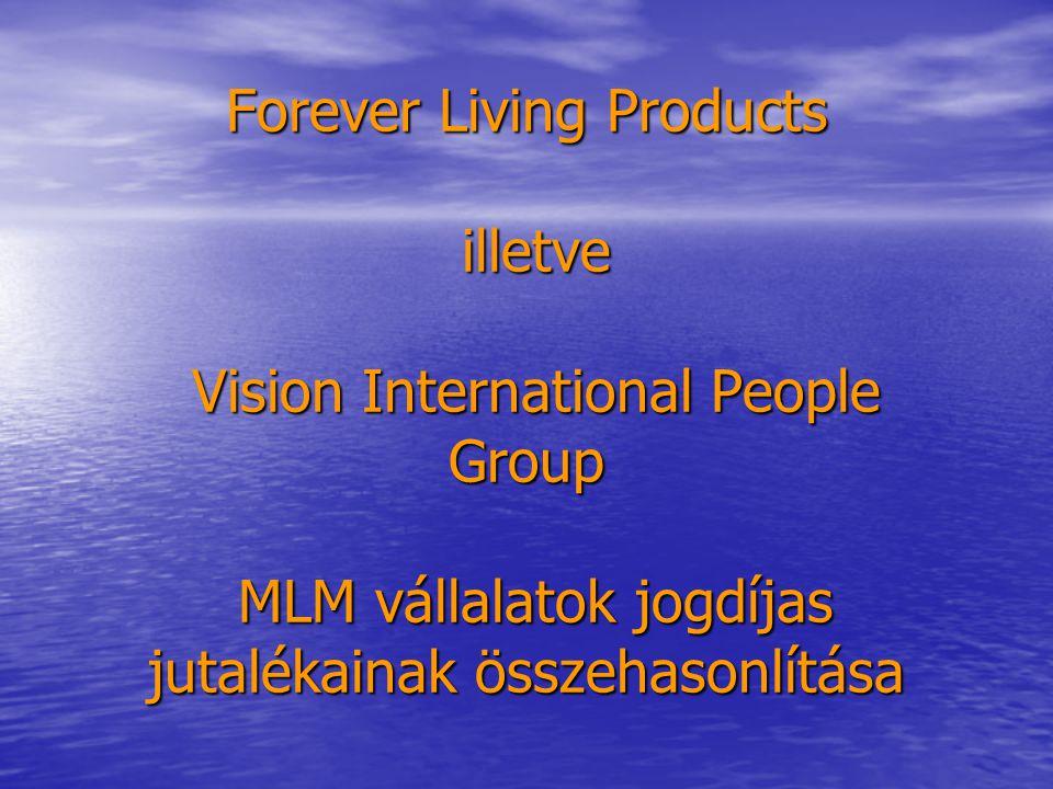 Forever Living Products illetve Vision International People Group MLM vállalatok jogdíjas jutalékainak összehasonlítása