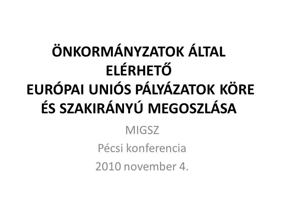 ÖNKORMÁNYZATOK ÁLTAL ELÉRHETŐ EURÓPAI UNIÓS PÁLYÁZATOK KÖRE ÉS SZAKIRÁNYÚ MEGOSZLÁSA MIGSZ Pécsi konferencia 2010 november 4.
