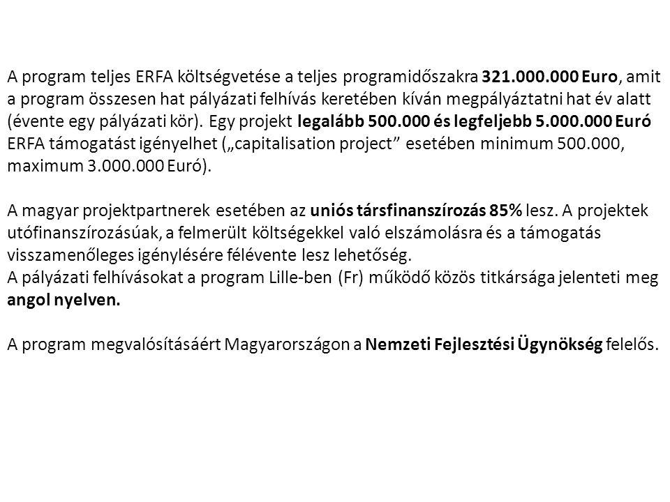 A program teljes ERFA költségvetése a teljes programidőszakra 321.000.000 Euro, amit a program összesen hat pályázati felhívás keretében kíván megpályáztatni hat év alatt (évente egy pályázati kör).