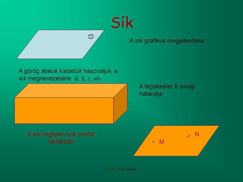  2007.Nagy Mihály Sík  A sík grafikus megjelenítése A görög ábécé kisbetűit használjuk a sík megnevezésére: α, β, γ, stb. A téglatestet 6 síklap hat