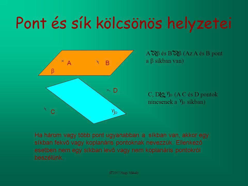  2007.Nagy Mihály Pont és sík kölcsönös helyzetei β AB A  β és B  β (Az A és B pont a β síkban van) C D C, D  (A C és D pontok nincsenek a  síkb