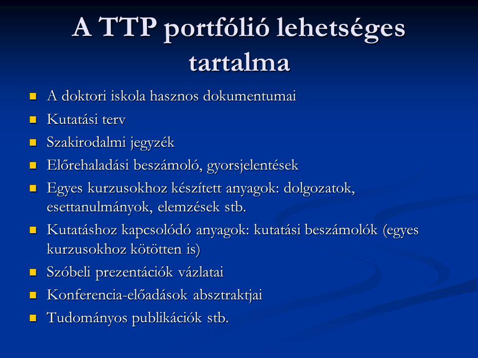 A TTP portfólió lehetséges tartalma A doktori iskola hasznos dokumentumai A doktori iskola hasznos dokumentumai Kutatási terv Kutatási terv Szakirodal