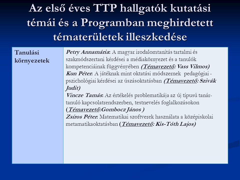 Az első éves TTP hallgatók kutatási témái és a Programban meghirdetett tématerületek illeszkedése Tanulási környezetek Petry Annamária: A magyar iroda