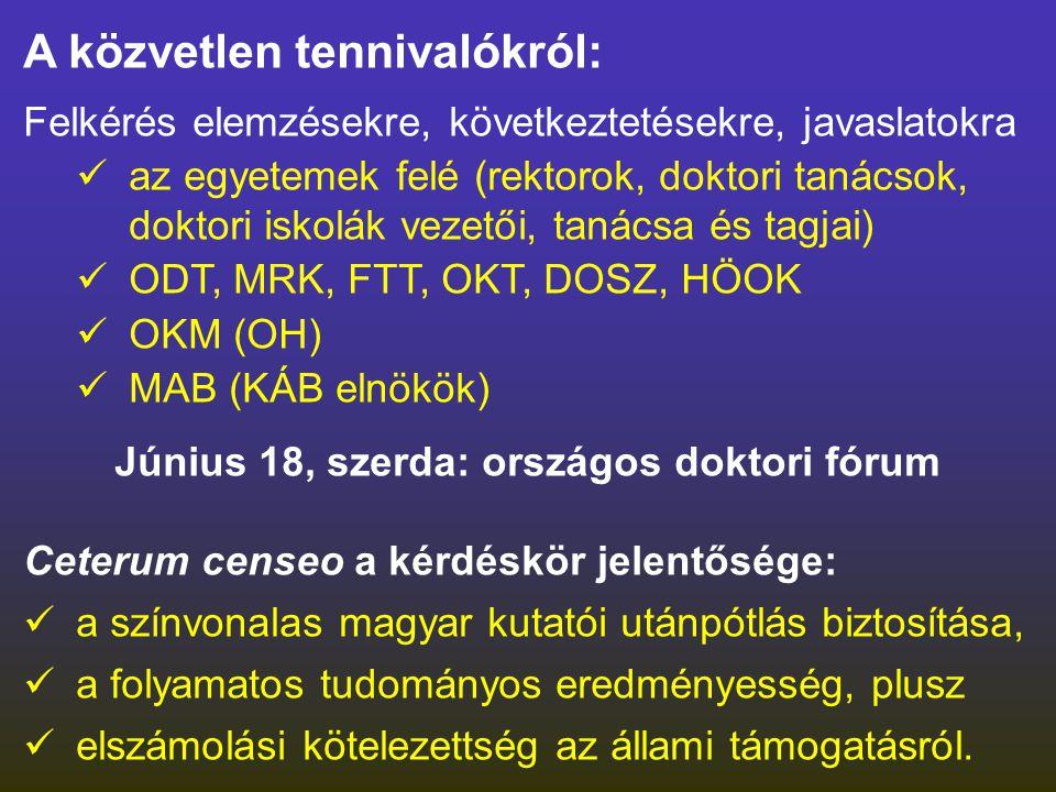 A közvetlen tennivalókról: Felkérés elemzésekre, következtetésekre, javaslatokra az egyetemek felé (rektorok, doktori tanácsok, doktori iskolák vezetői, tanácsa és tagjai) ODT, MRK, FTT, OKT, DOSZ, HÖOK OKM (OH) MAB (KÁB elnökök) Június 18, szerda: országos doktori fórum Ceterum censeo a kérdéskör jelentősége: a színvonalas magyar kutatói utánpótlás biztosítása, a folyamatos tudományos eredményesség, plusz elszámolási kötelezettség az állami támogatásról.