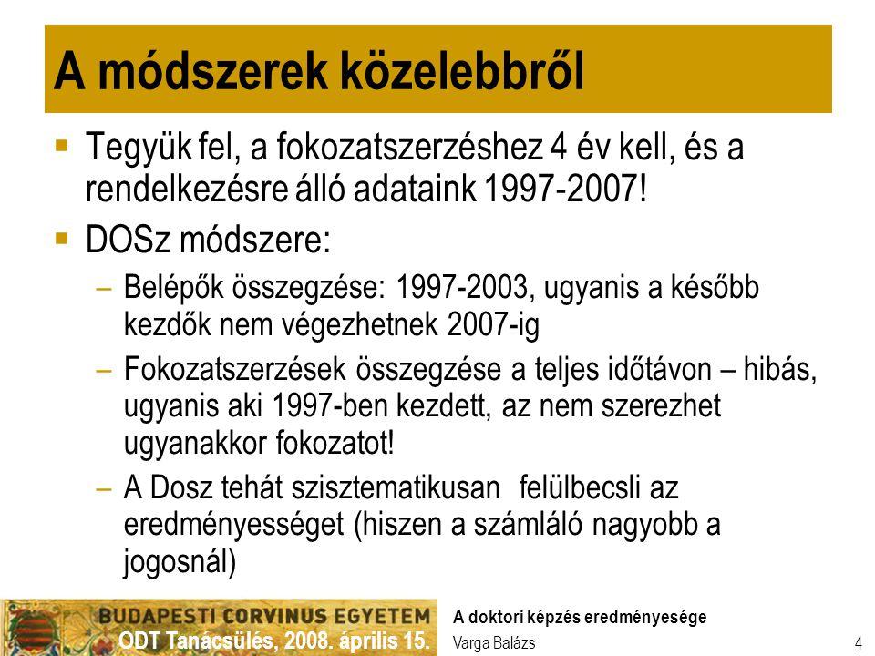 ODT Tanácsülés, 2008.április 15.