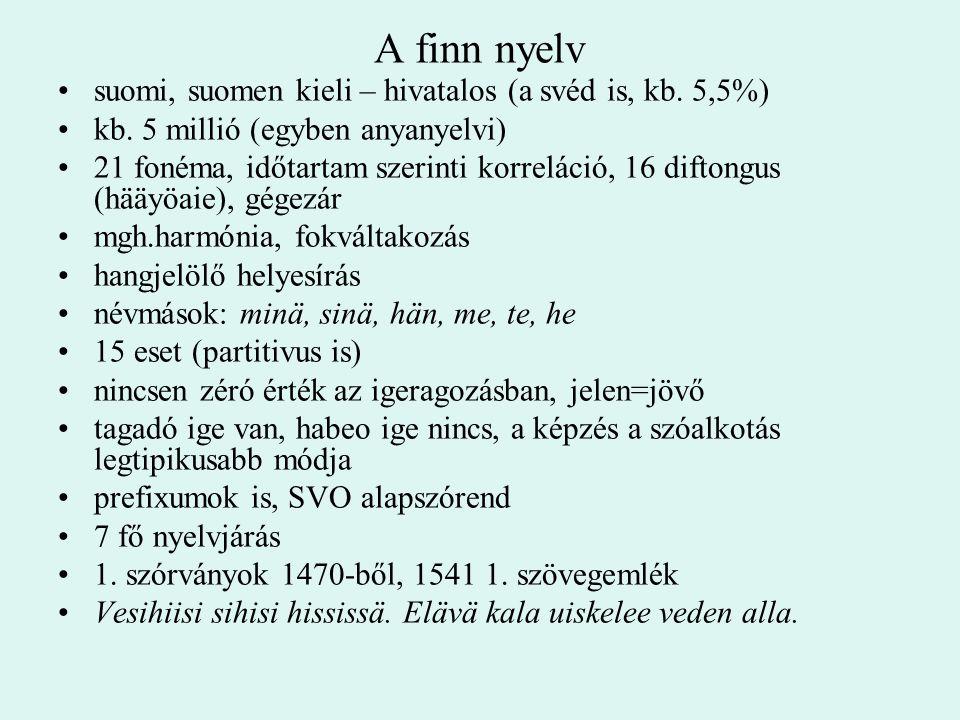 A finn nyelv suomi, suomen kieli – hivatalos (a svéd is, kb. 5,5%) kb. 5 millió (egyben anyanyelvi) 21 fonéma, időtartam szerinti korreláció, 16 difto