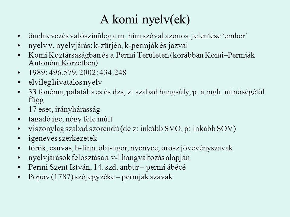A komi nyelv(ek) önelnevezés valószínűleg a m. hím szóval azonos, jelentése 'ember' nyelv v. nyelvjárás: k-zürjén, k-permják és jazvai Komi Köztársasá