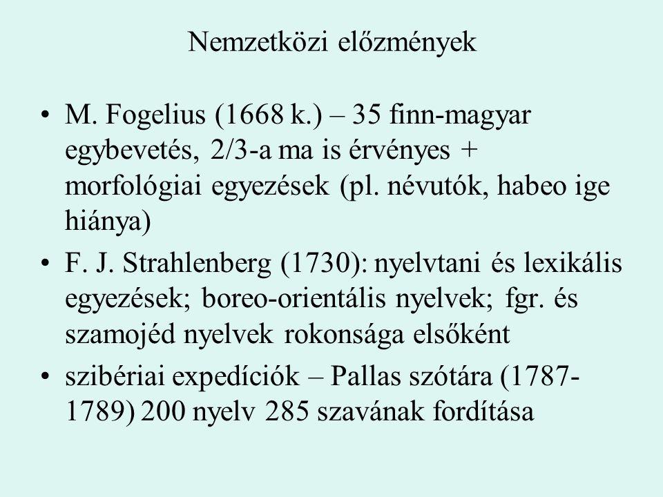 Nemzetközi előzmények M. Fogelius (1668 k.) – 35 finn-magyar egybevetés, 2/3-a ma is érvényes + morfológiai egyezések (pl. névutók, habeo ige hiánya)