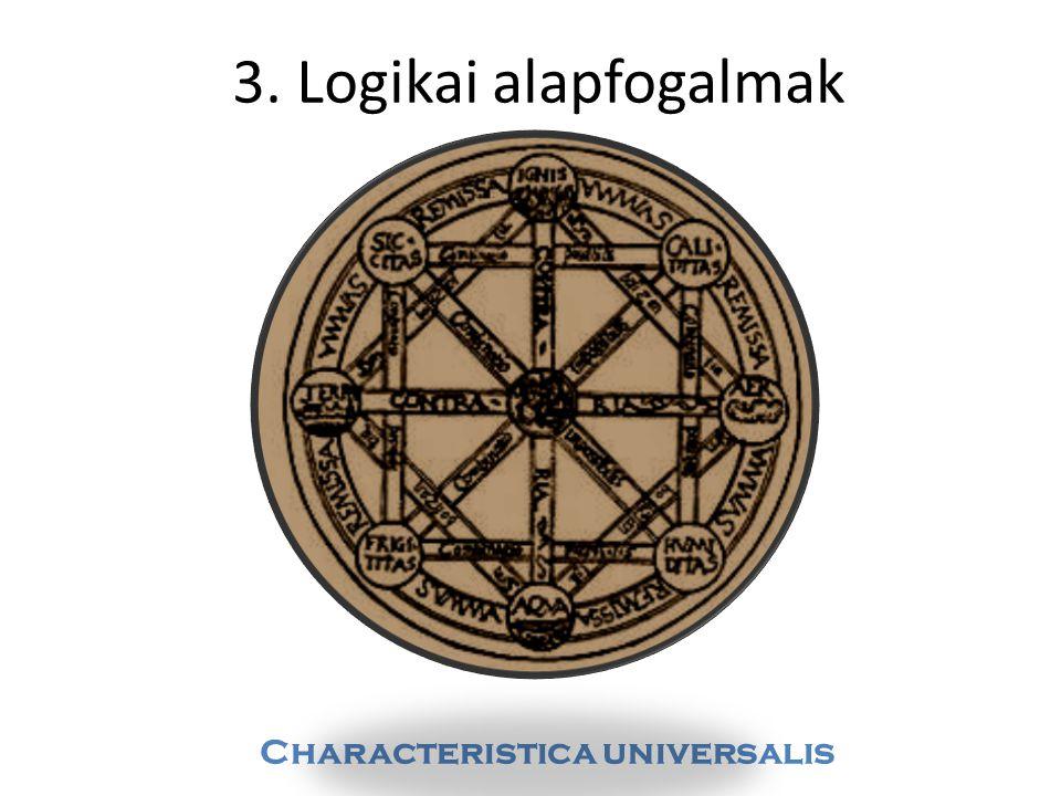 Negáció (  p,  p, ̅p, Np) p pp 10 01 Természetes nyelvi megfelelője: 'nem', 'nem igaz, hogy' o Igazságfüggvényként az igazságértékeket fordítja meg o Egyargumentumú mondatfunktor o (negáció, + identitás, + igaz-gép, + hamis-gép) o Monadikus és szimmetrikus: p pp  (  p) 101 010