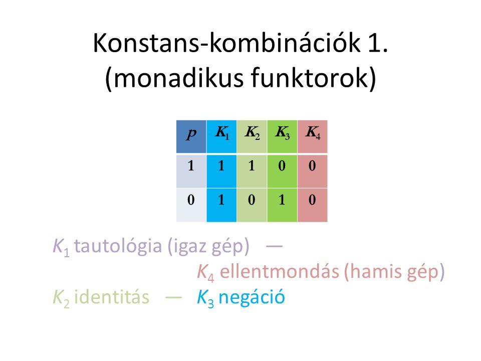 Konstans-kombinációk 1.