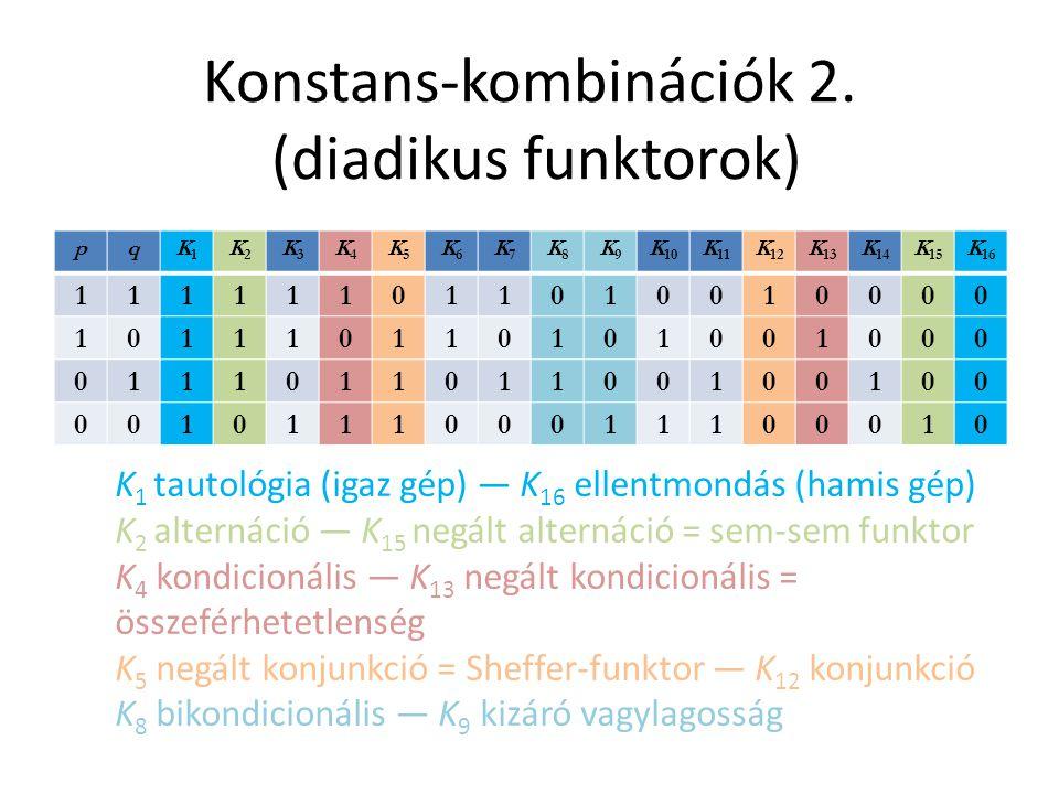 Konstans-kombinációk 2.