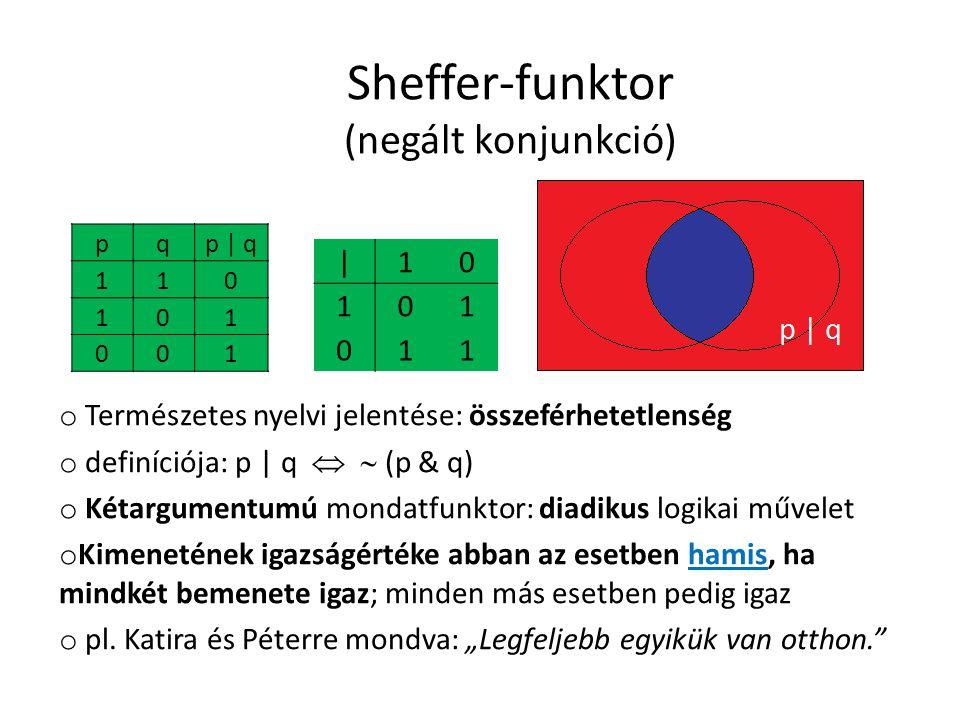 Sheffer-funktor (negált konjunkció) pqp | q 110 101 001 |10 101 011 o Természetes nyelvi jelentése: összeférhetetlenség o definíciója: p | q   (p & q) o Kétargumentumú mondatfunktor: diadikus logikai művelet o Kimenetének igazságértéke abban az esetben hamis, ha mindkét bemenete igaz; minden más esetben pedig igaz o pl.
