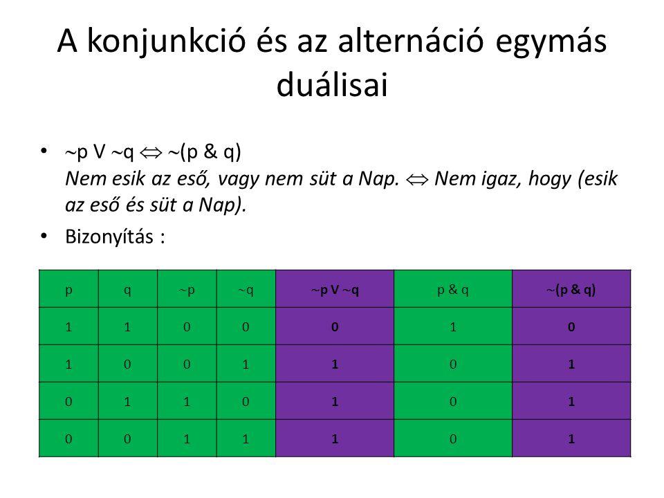 A konjunkció és az alternáció egymás duálisai  p V  q   (p & q) Nem esik az eső, vagy nem süt a Nap.