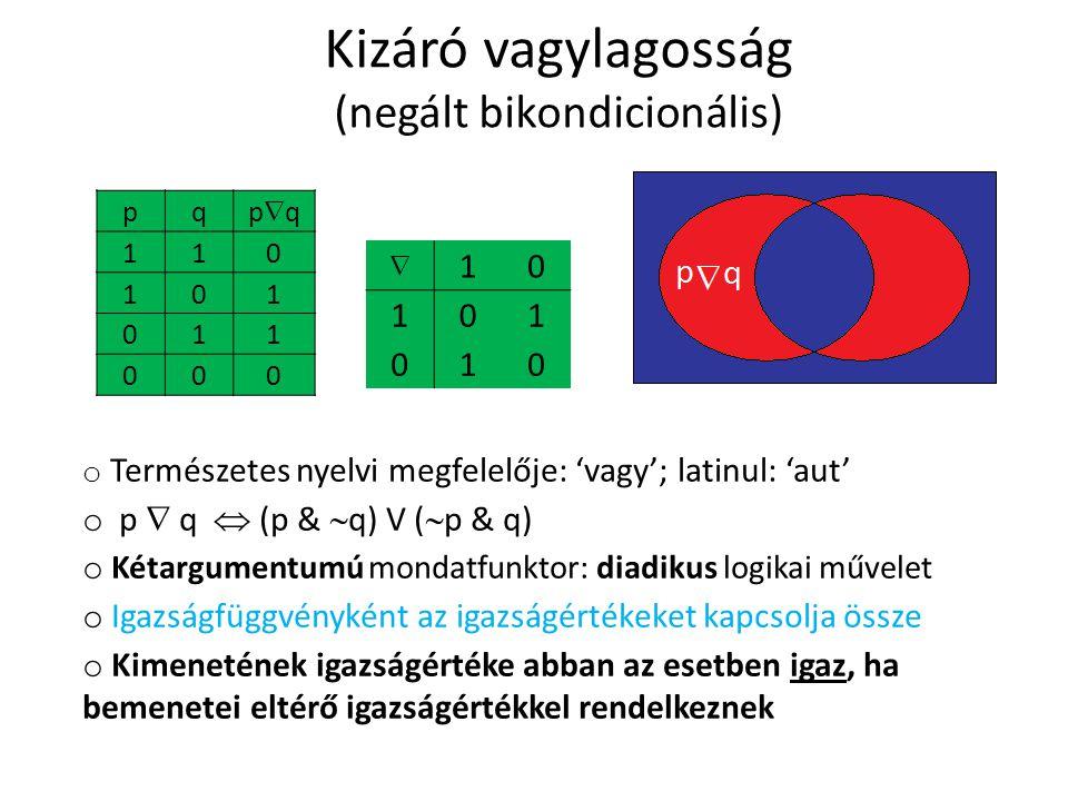 Kizáró vagylagosság (negált bikondicionális) pq pqpq 110 101 011 000  10 101 010 o Természetes nyelvi megfelelője: 'vagy'; latinul: 'aut' o p  q  (p &  q) V (  p & q) o Kétargumentumú mondatfunktor: diadikus logikai művelet o Igazságfüggvényként az igazságértékeket kapcsolja össze o Kimenetének igazságértéke abban az esetben igaz, ha bemenetei eltérő igazságértékkel rendelkeznek