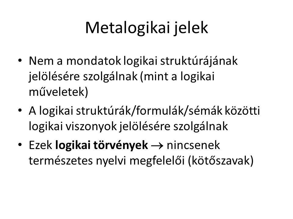 Metalogikai jelek Nem a mondatok logikai struktúrájának jelölésére szolgálnak (mint a logikai műveletek) A logikai struktúrák/formulák/sémák közötti logikai viszonyok jelölésére szolgálnak Ezek logikai törvények  nincsenek természetes nyelvi megfelelői (kötőszavak)