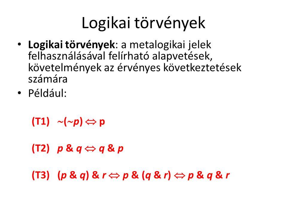 Logikai törvények Logikai törvények: a metalogikai jelek felhasználásával felírható alapvetések, követelmények az érvényes következtetések számára Például: (T1)  (  p)  p (T2) p & q  q & p (T3) (p & q) & r  p & (q & r)  p & q & r