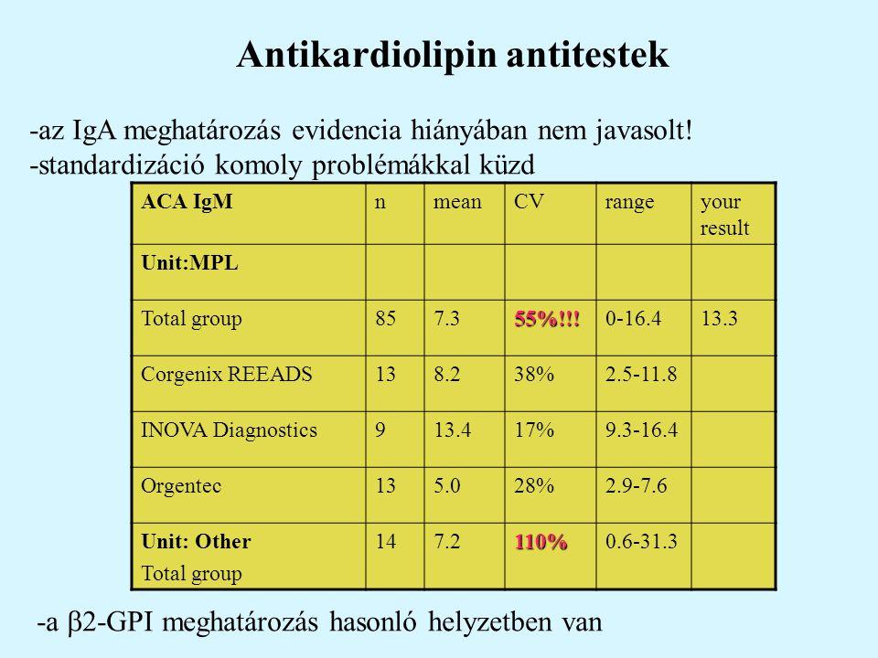 Antikardiolipin antitestek -az IgA meghatározás evidencia hiányában nem javasolt! -standardizáció komoly problémákkal küzd ACA IgMnmeanCVrangeyour res