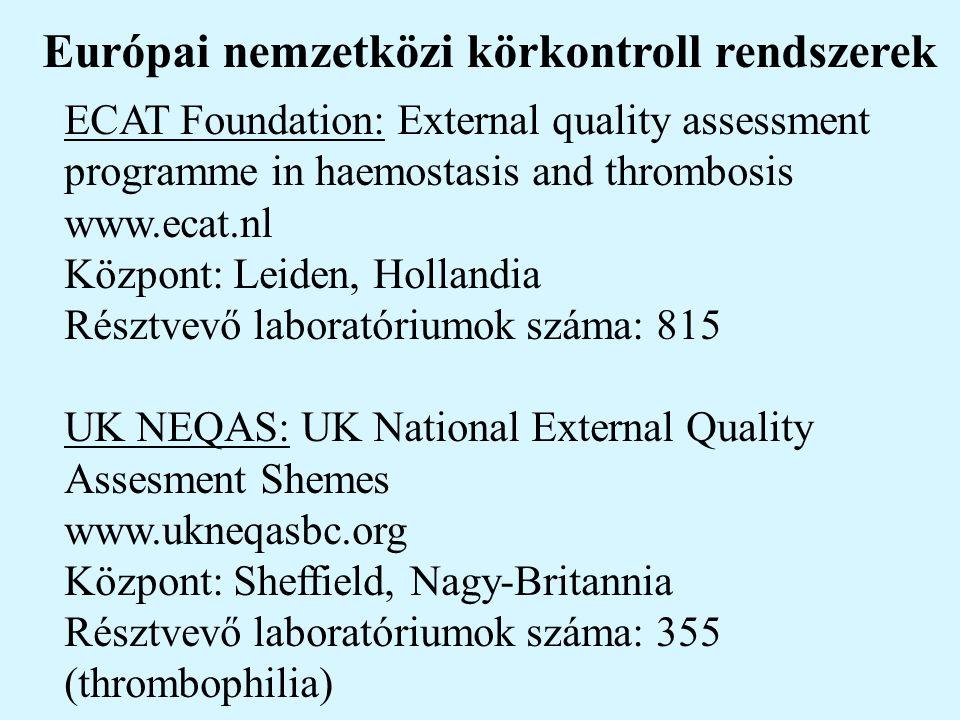 Európai nemzetközi körkontroll rendszerek ECAT Foundation: External quality assessment programme in haemostasis and thrombosis www.ecat.nl Központ: Le