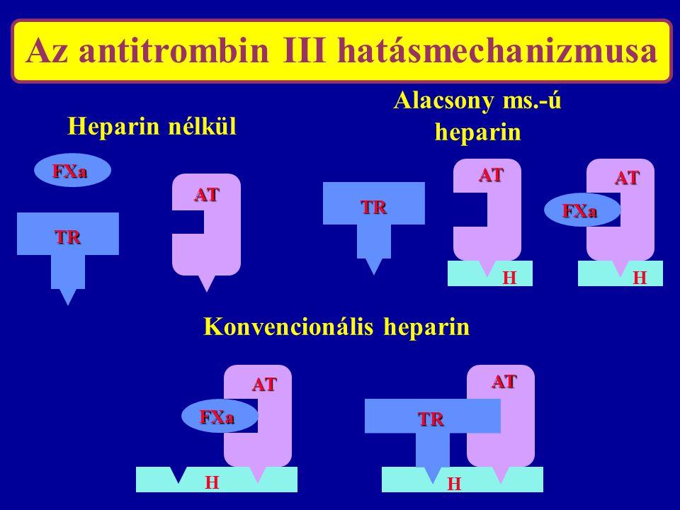 Heparin nélkül FXa TR AT Alacsony ms.-ú heparin TR AT H FXa AT H Konvencionális heparinAT TR H FXa AT H Az antitrombin III hatásmechanizmusa